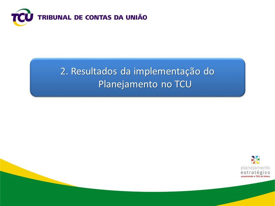 2. Resultados da implementação do Planejamento no TCU