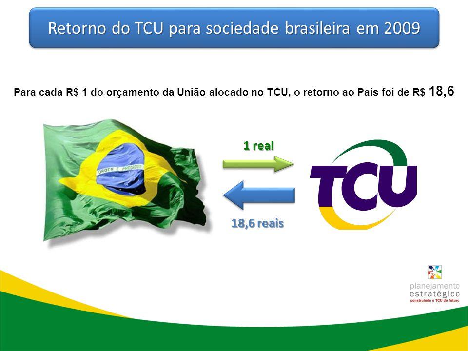 Retorno do TCU para sociedade brasileira em 2009
