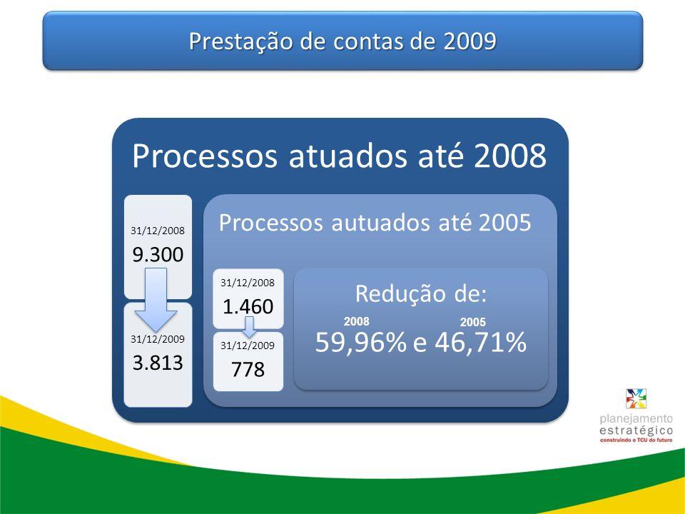 59,96% e 46,71% Prestação de contas de 2009