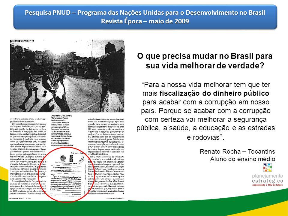 O que precisa mudar no Brasil para sua vida melhorar de verdade