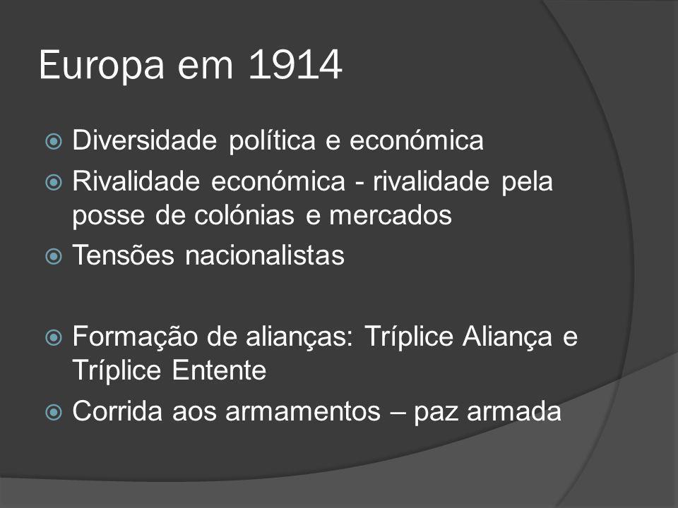 Europa em 1914 Diversidade política e económica