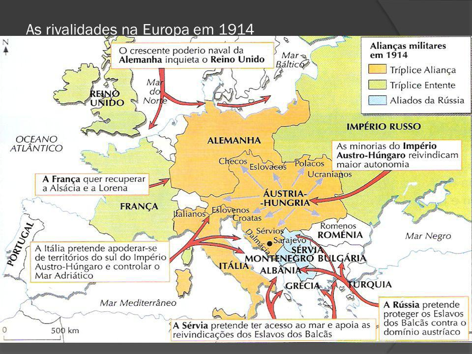 As rivalidades na Europa em 1914