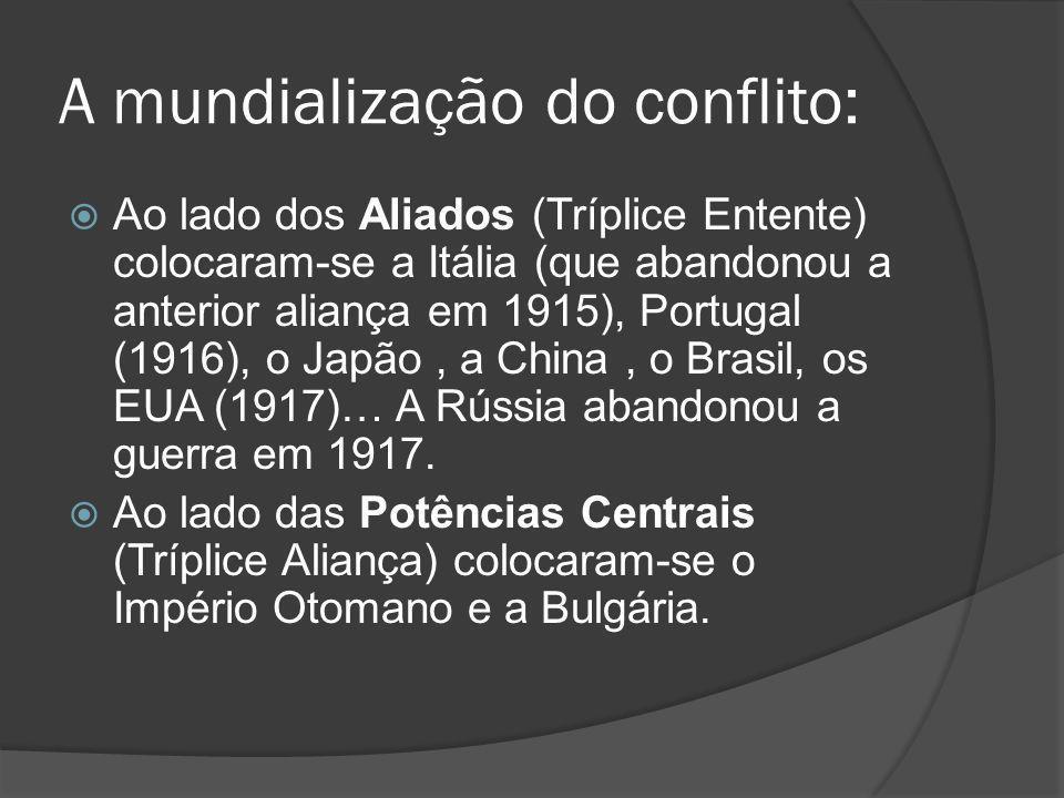 A mundialização do conflito: