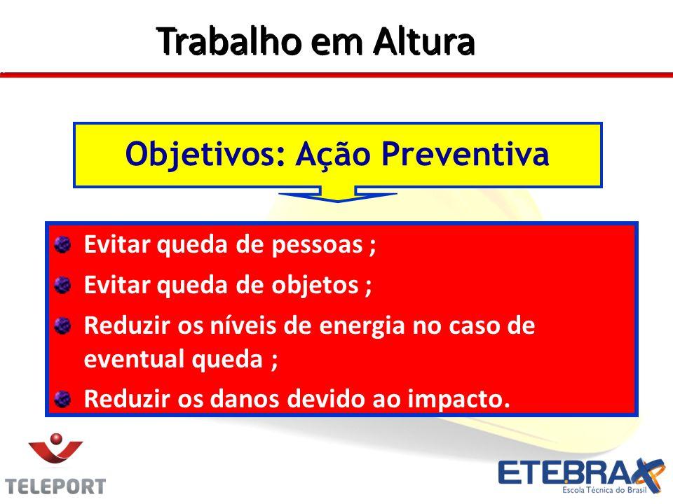 Objetivos: Ação Preventiva