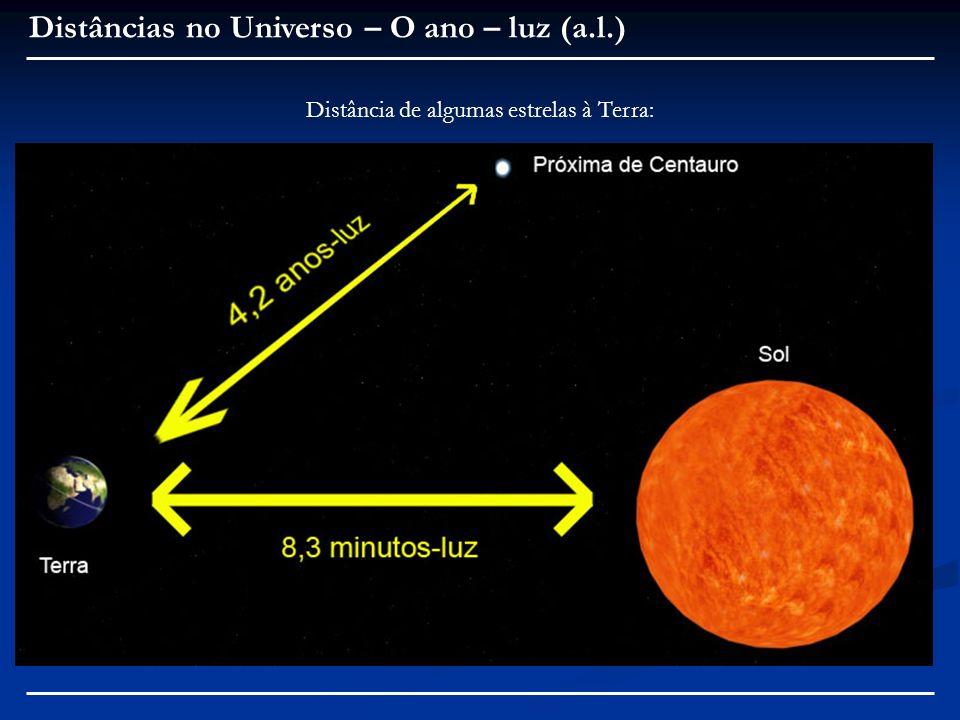 Distância de algumas estrelas à Terra: