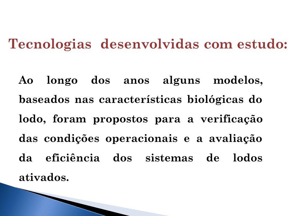 Tecnologias desenvolvidas com estudo: