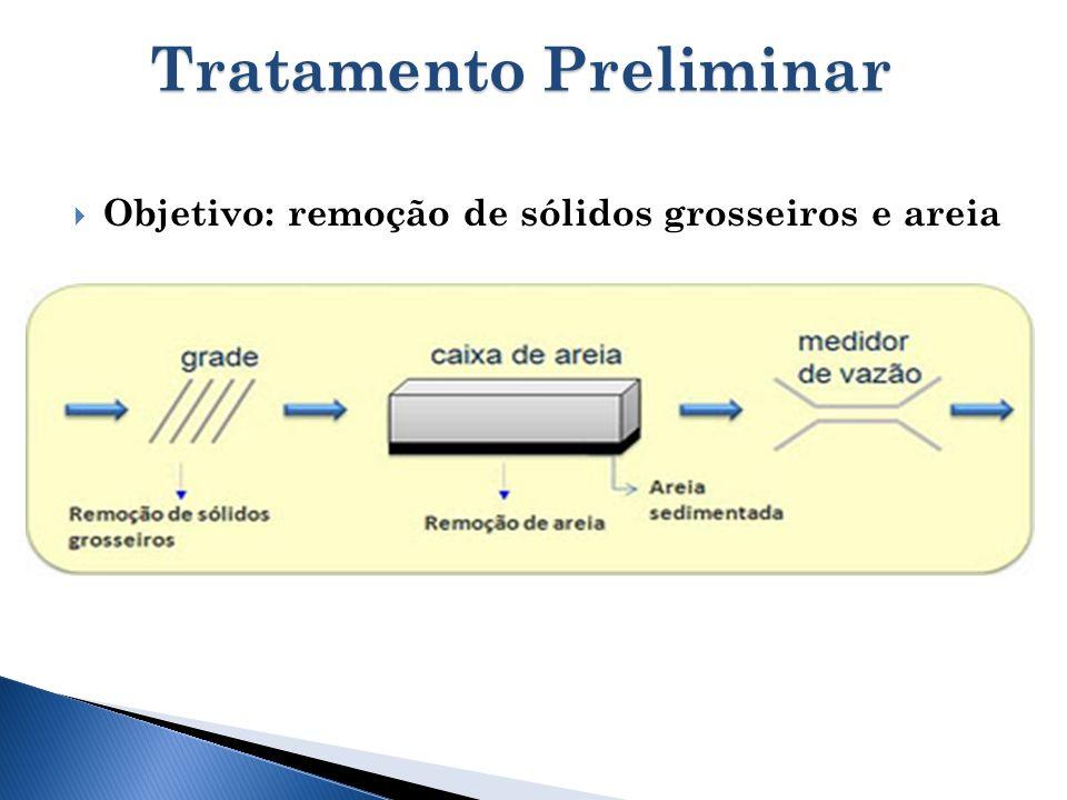 Tratamento Preliminar