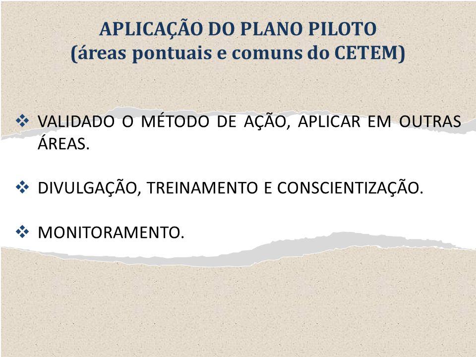 APLICAÇÃO DO PLANO PILOTO (áreas pontuais e comuns do CETEM)