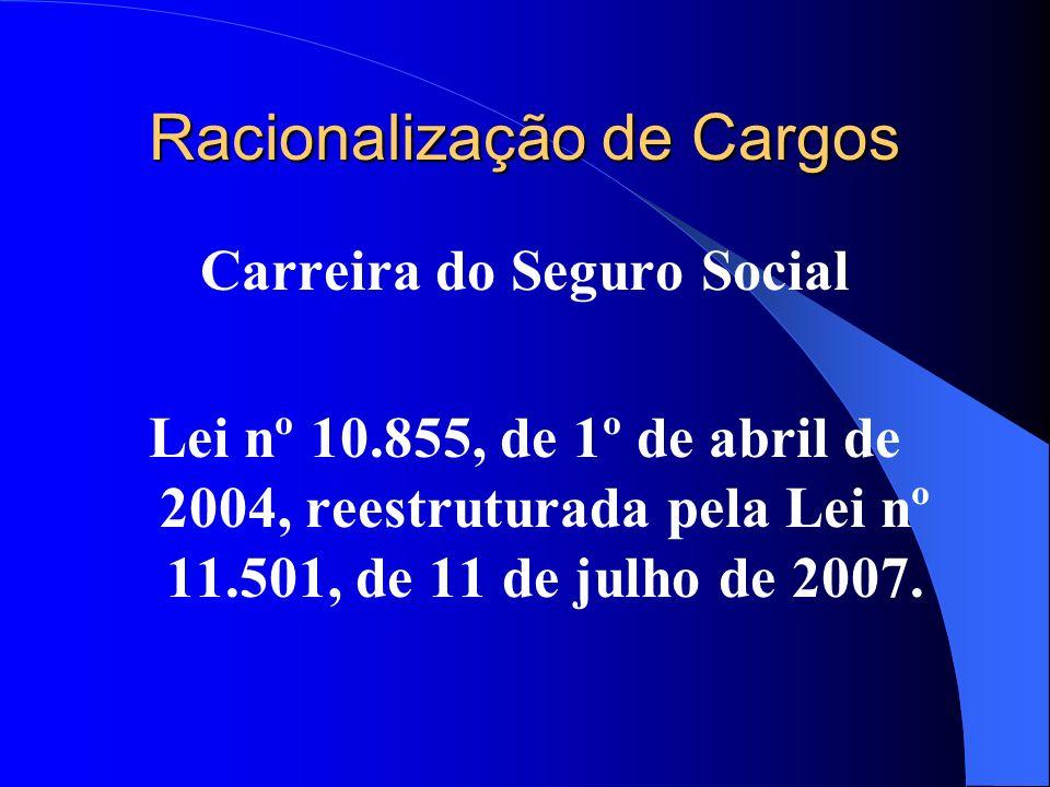 Racionalização de Cargos