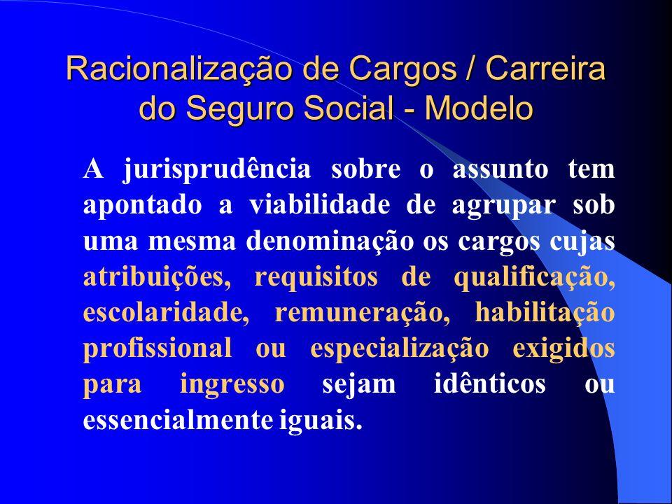 Racionalização de Cargos / Carreira do Seguro Social - Modelo