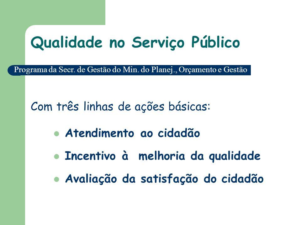 Qualidade no Serviço Público