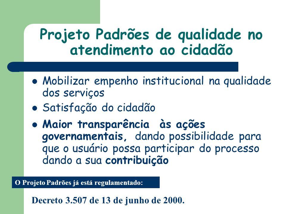 Projeto Padrões de qualidade no atendimento ao cidadão
