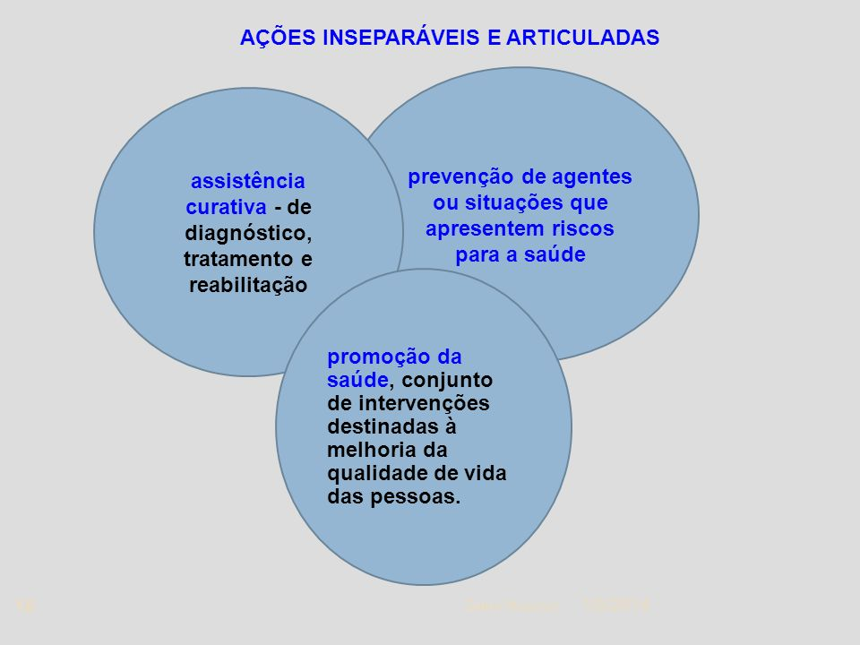 AÇÕES INSEPARÁVEIS E ARTICULADAS