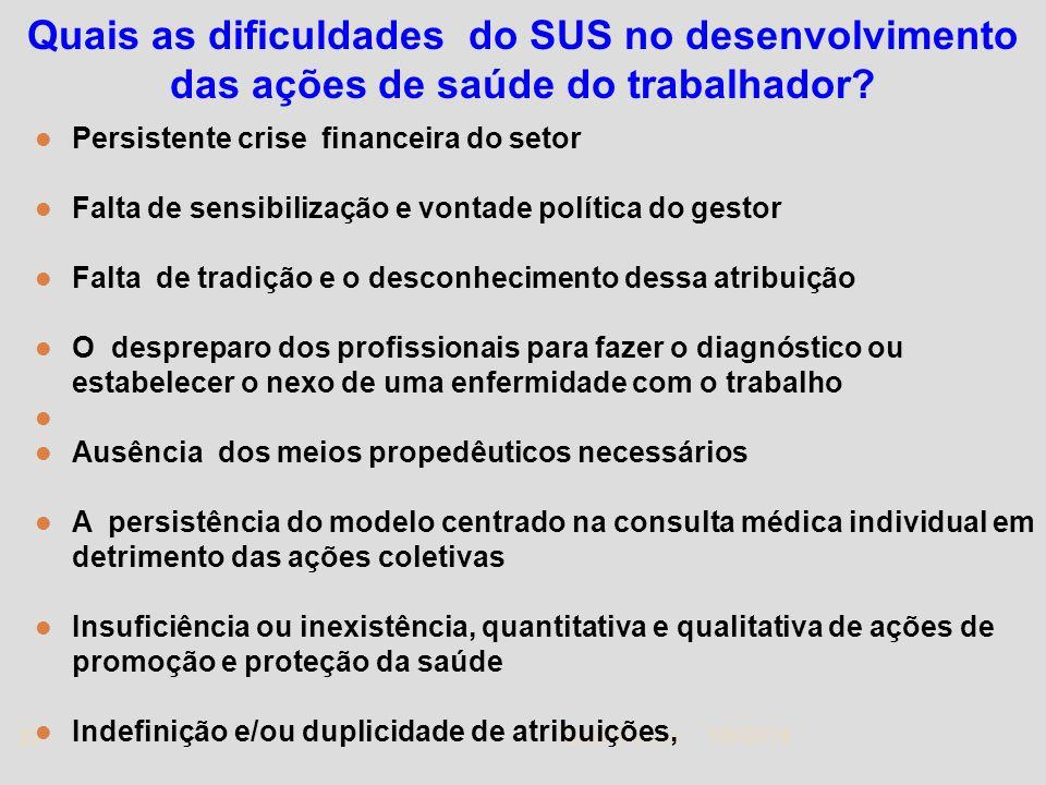 Quais as dificuldades do SUS no desenvolvimento das ações de saúde do trabalhador