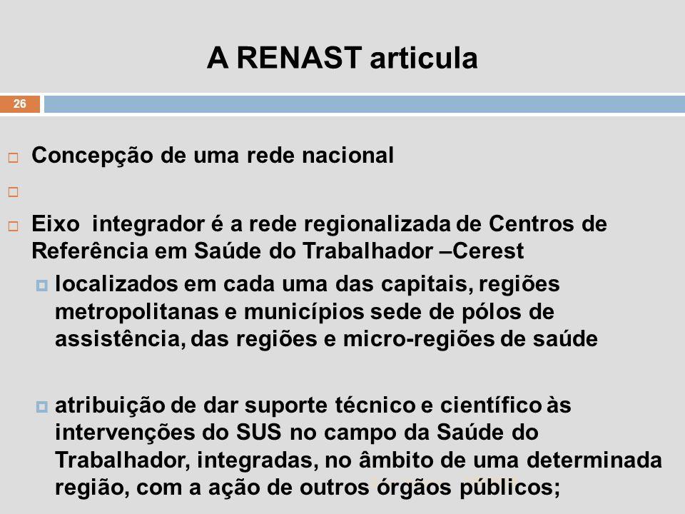 A RENAST articula Concepção de uma rede nacional