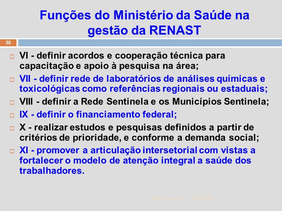 Funções do Ministério da Saúde na gestão da RENAST