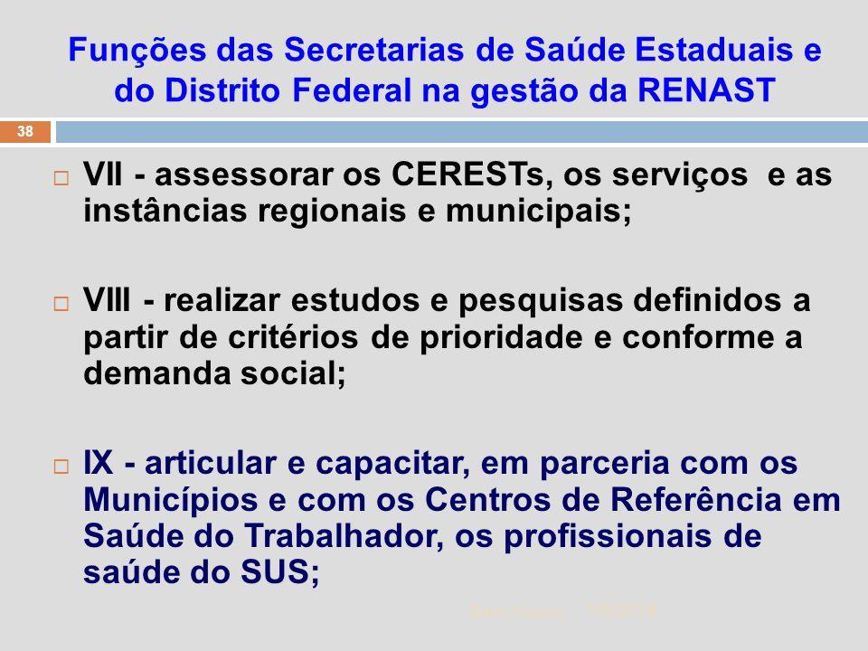 Funções das Secretarias de Saúde Estaduais e do Distrito Federal na gestão da RENAST