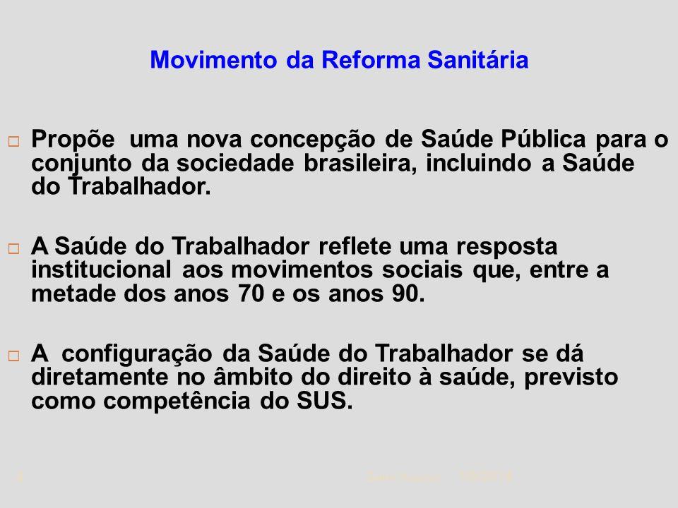 Movimento da Reforma Sanitária