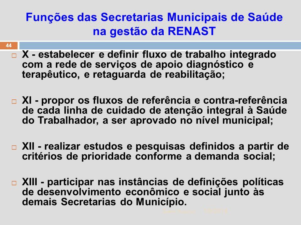 Funções das Secretarias Municipais de Saúde na gestão da RENAST