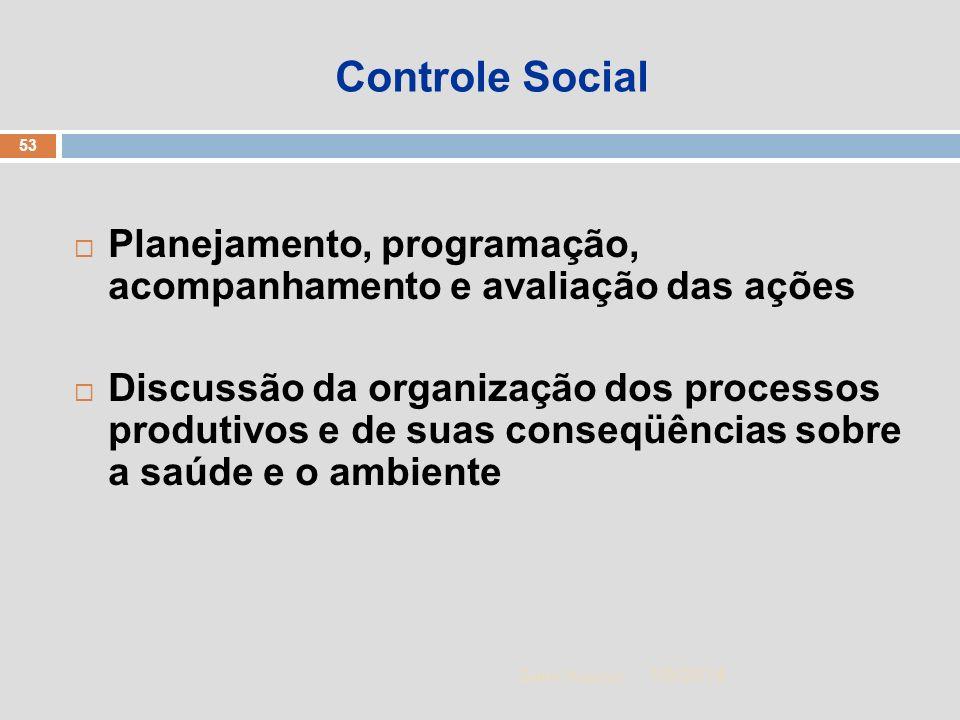 Controle Social Planejamento, programação, acompanhamento e avaliação das ações.