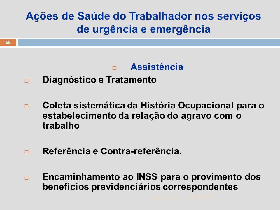 Ações de Saúde do Trabalhador nos serviços de urgência e emergência