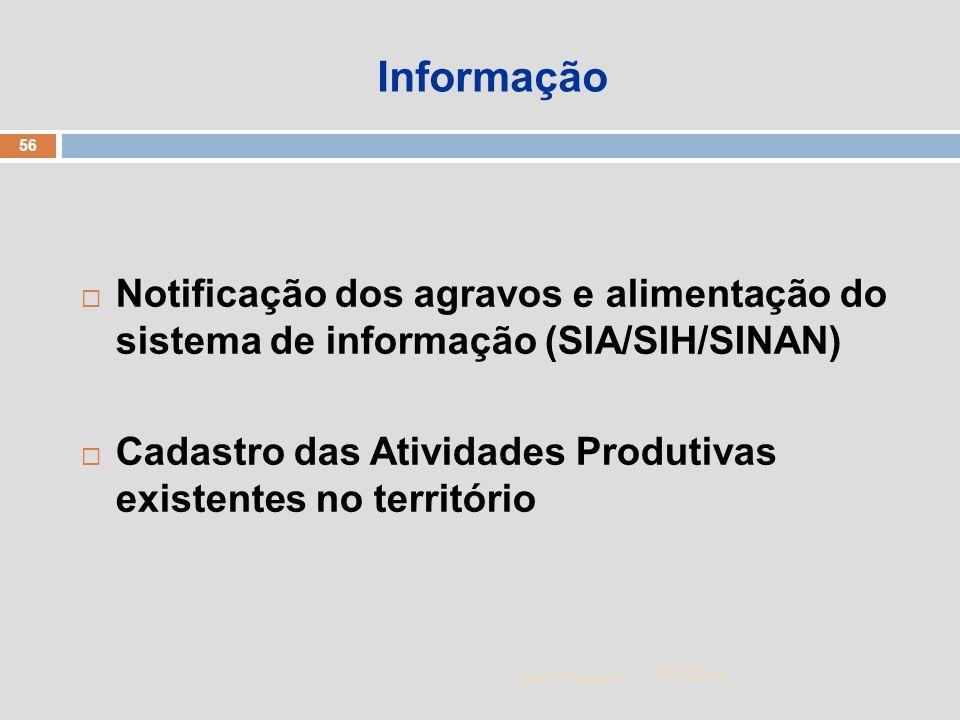 Informação Notificação dos agravos e alimentação do sistema de informação (SIA/SIH/SINAN)