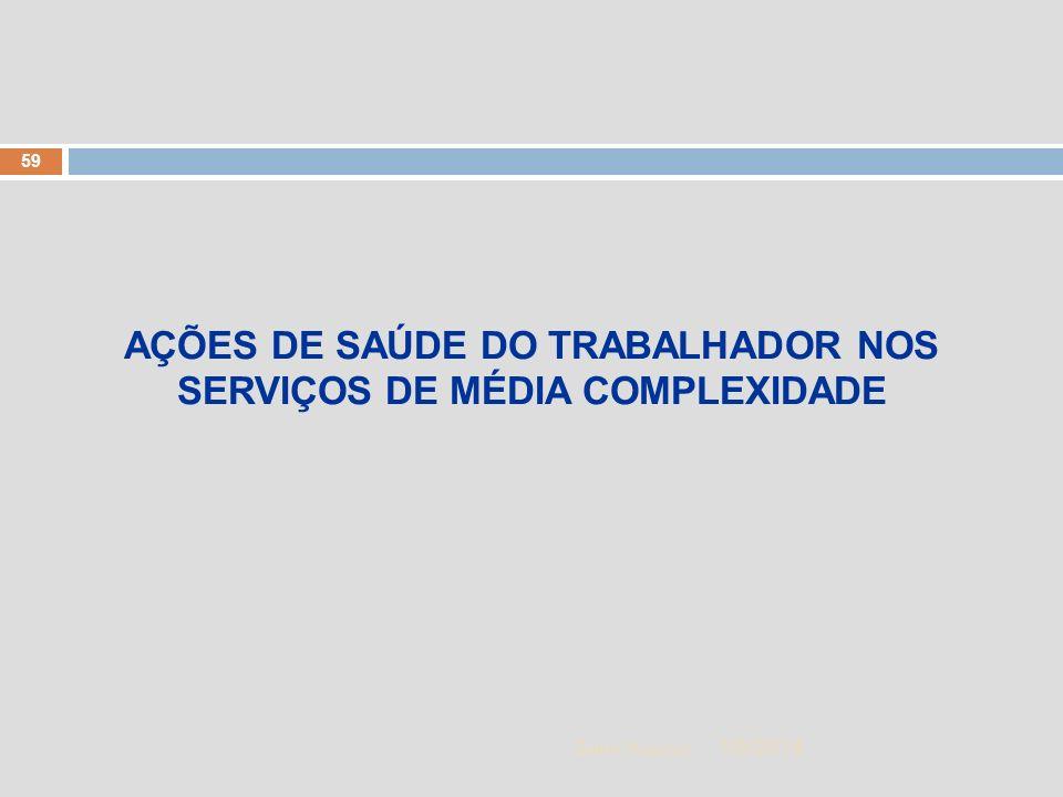 AÇÕES DE SAÚDE DO TRABALHADOR NOS SERVIÇOS DE MÉDIA COMPLEXIDADE