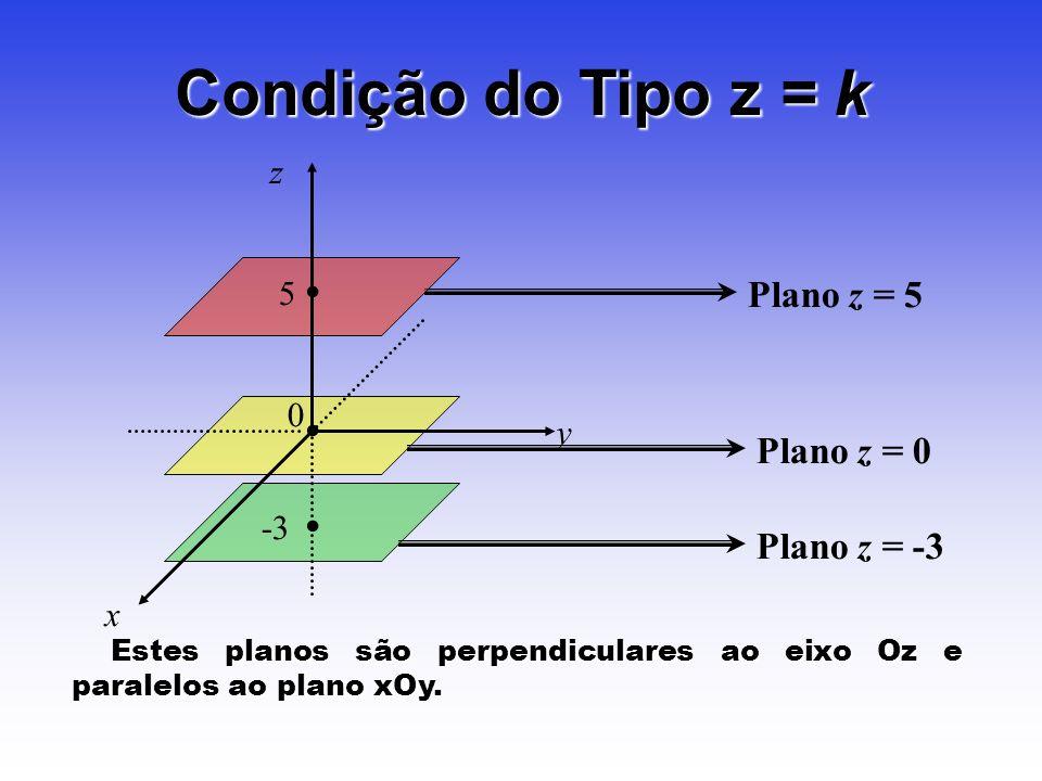 Condição do Tipo z = k • • Plano z = 5 Plano z = 0 Plano z = -3 z 5 y