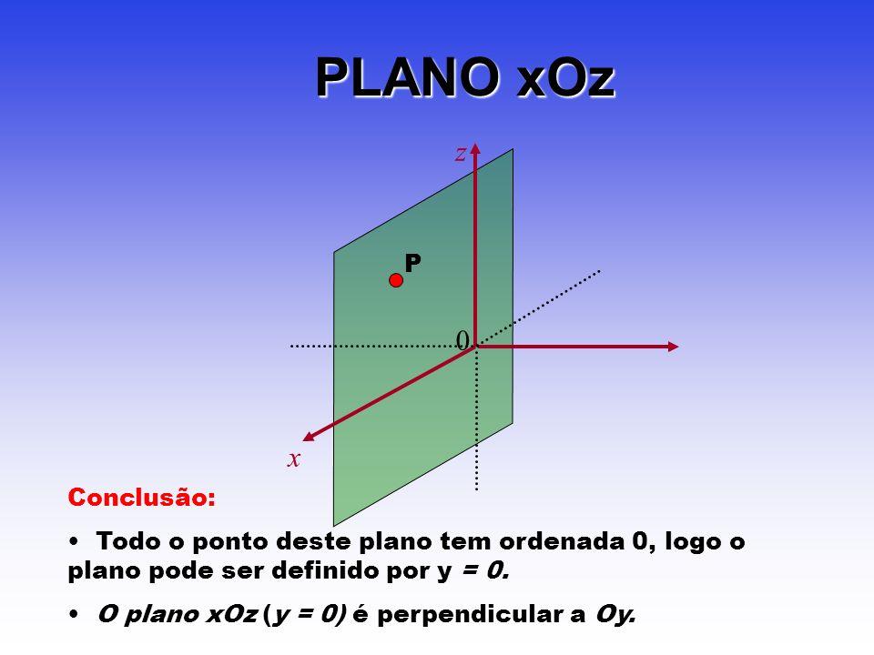 PLANO xOz z x P Conclusão: