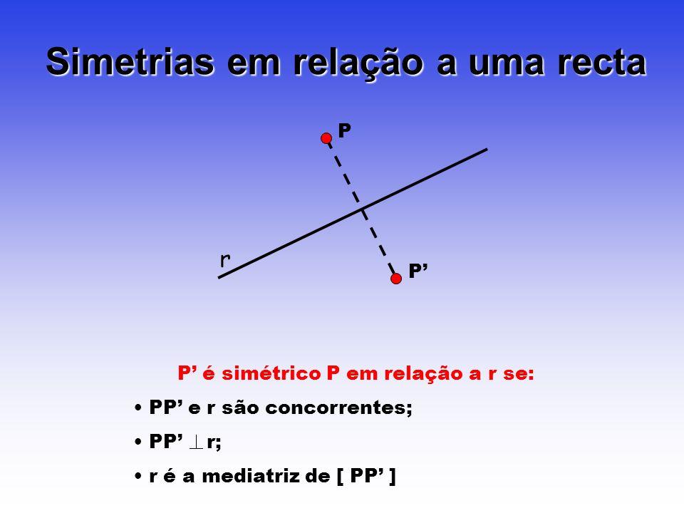 Simetrias em relação a uma recta