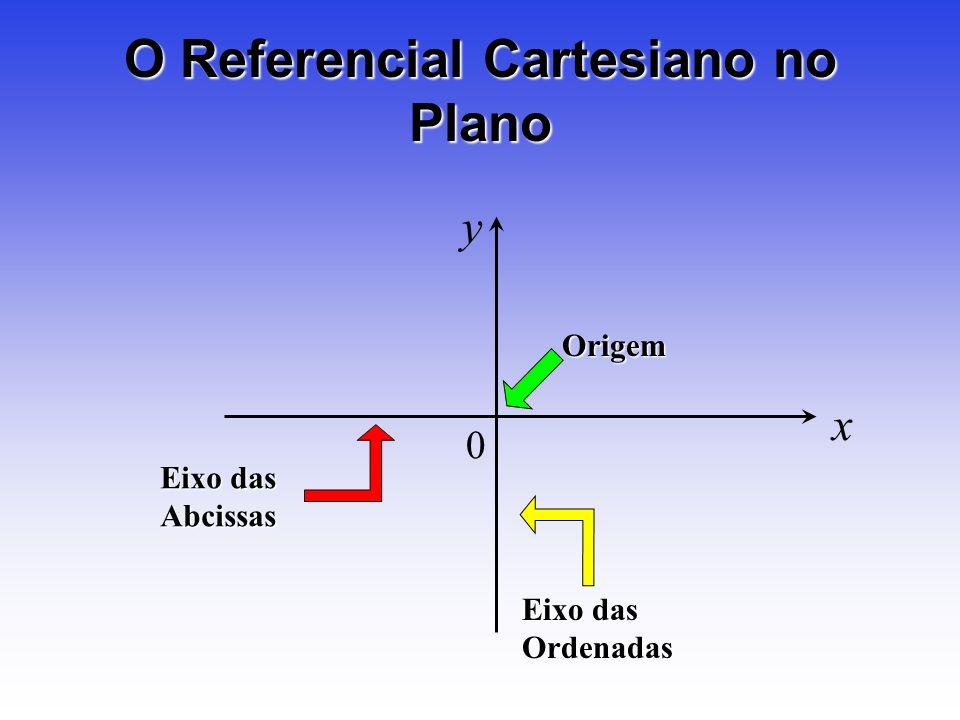 O Referencial Cartesiano no Plano