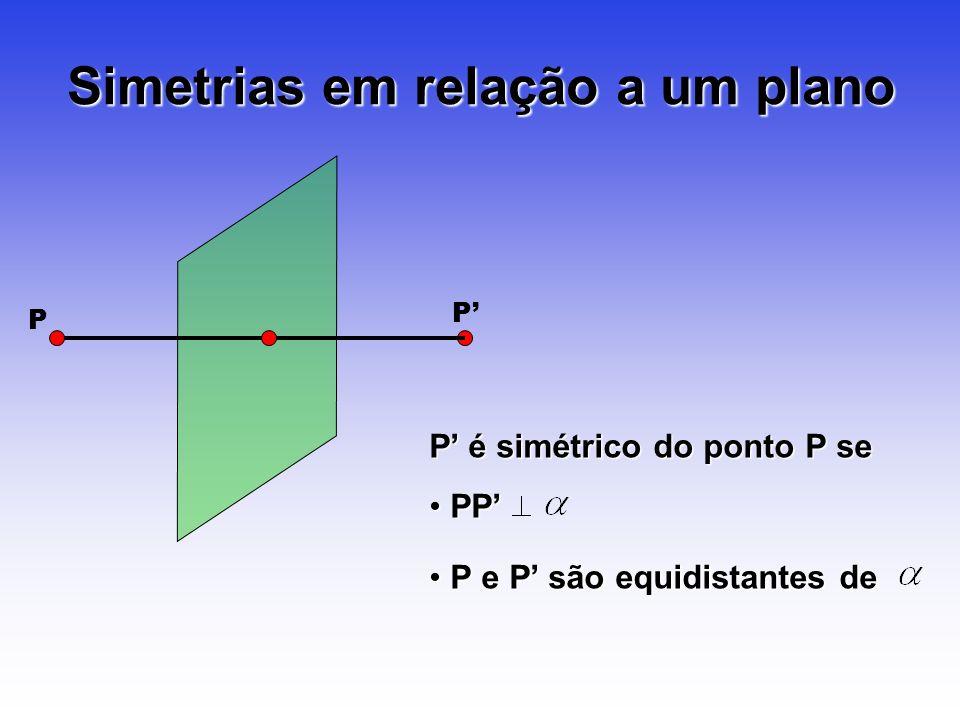 Simetrias em relação a um plano