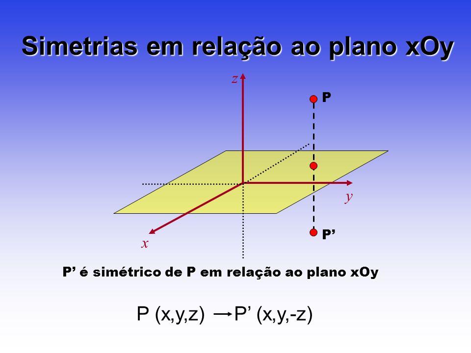 Simetrias em relação ao plano xOy