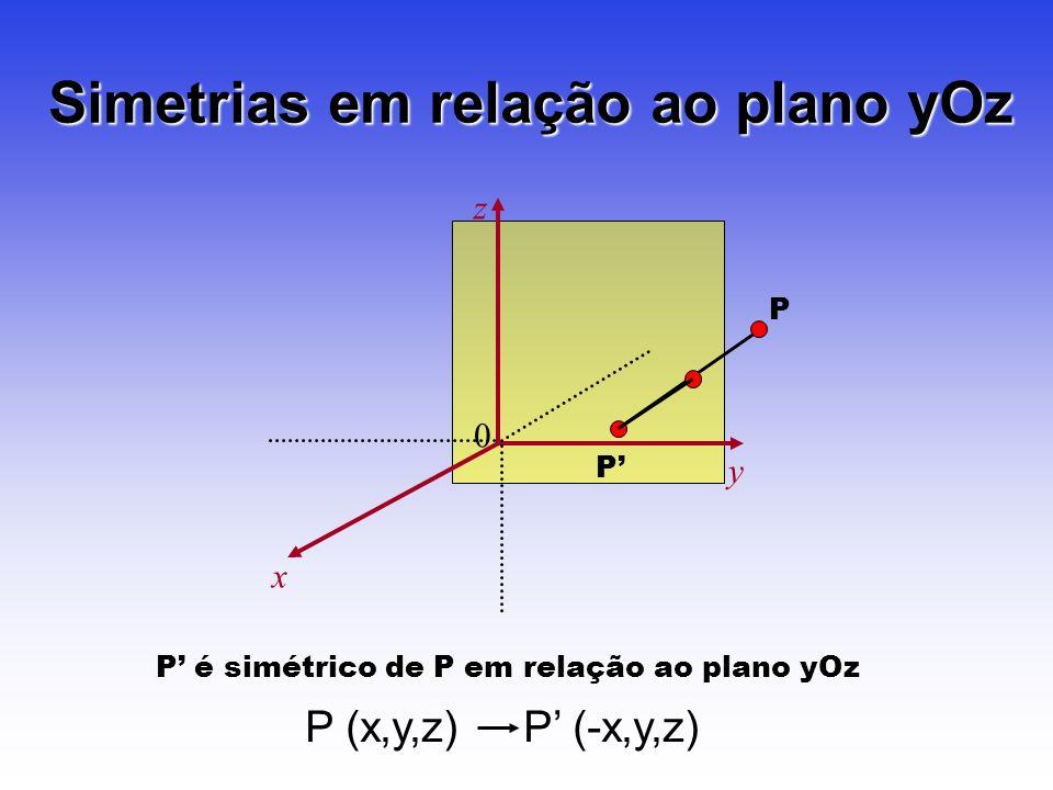 Simetrias em relação ao plano yOz