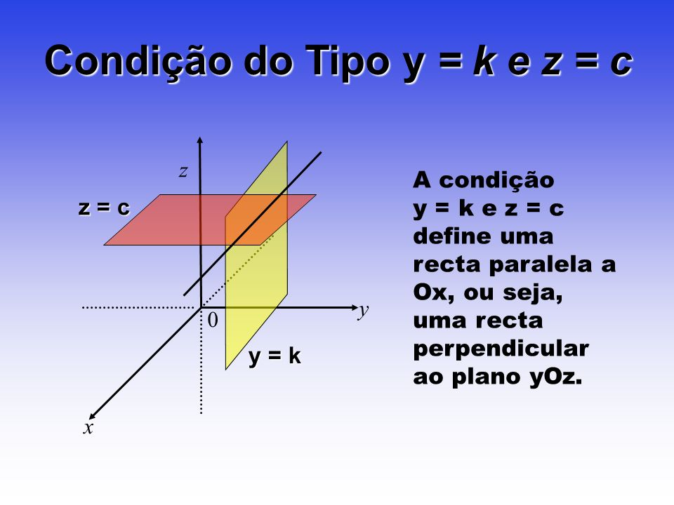 Condição do Tipo y = k e z = c
