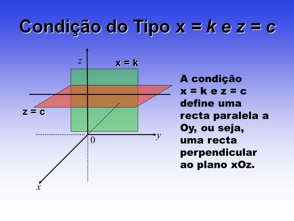 Condição do Tipo x = k e z = c