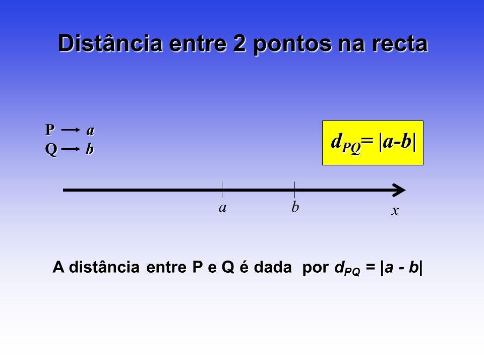 Distância entre 2 pontos na recta