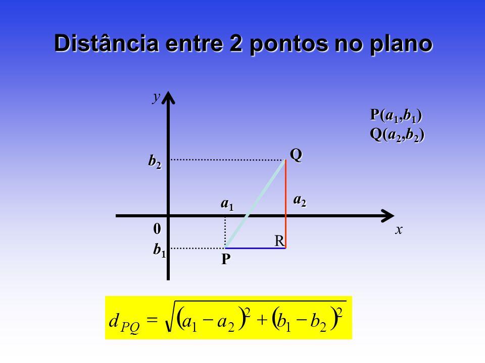 Distância entre 2 pontos no plano