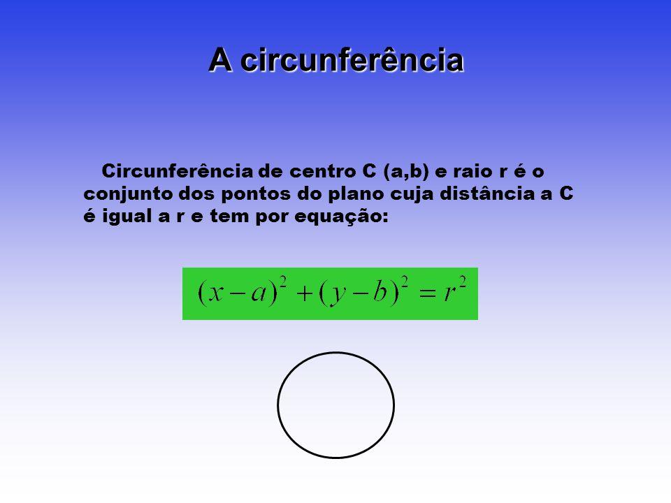 A circunferência Circunferência de centro C (a,b) e raio r é o conjunto dos pontos do plano cuja distância a C é igual a r e tem por equação: