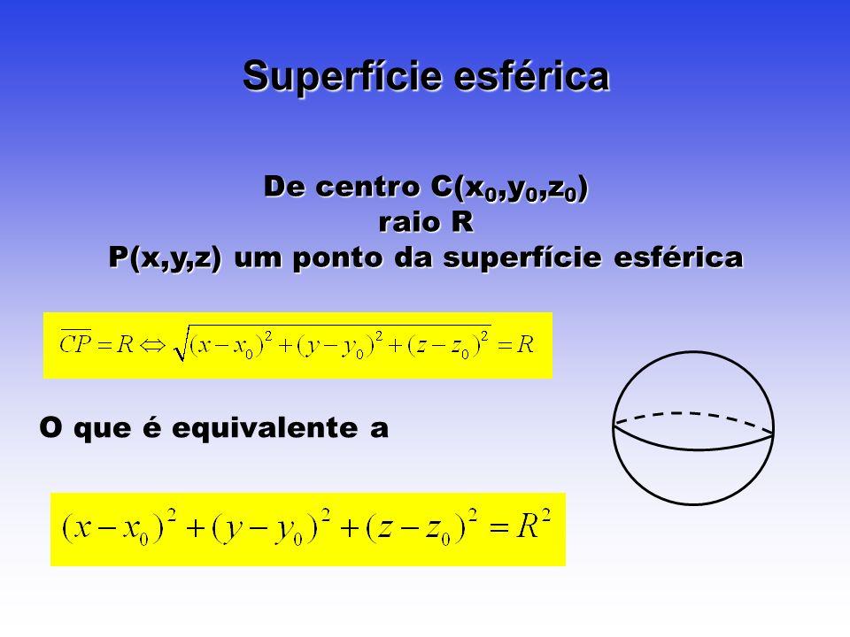 De centro C(x0,y0,z0) raio R P(x,y,z) um ponto da superfície esférica