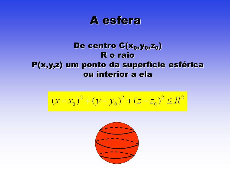 A esfera De centro C(x0,y0,z0) R o raio P(x,y,z) um ponto da superfície esférica ou interior a ela.