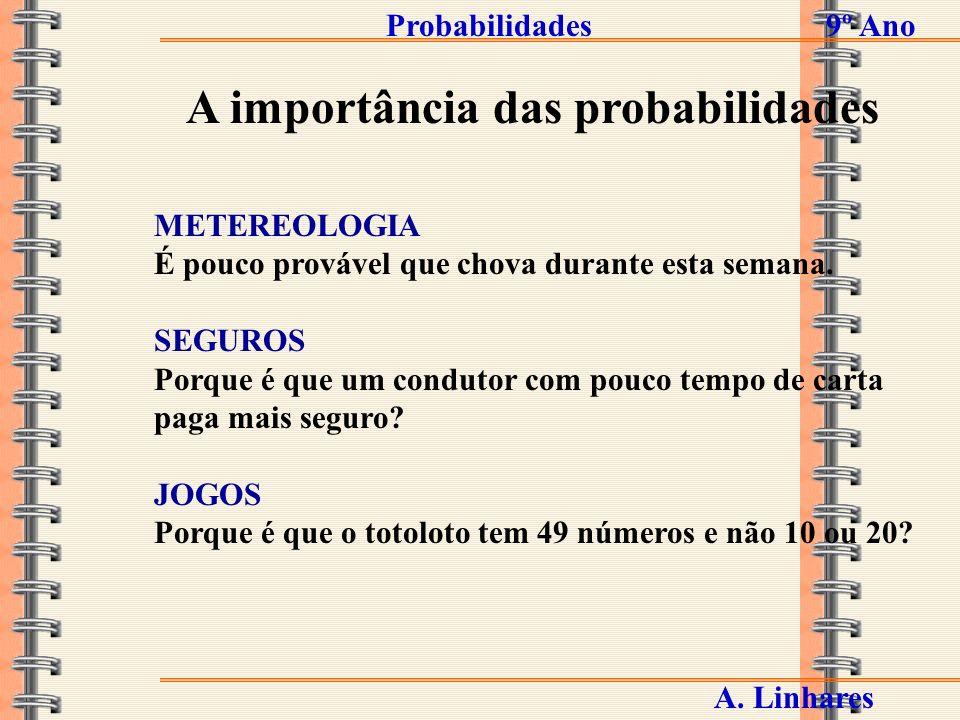 A importância das probabilidades