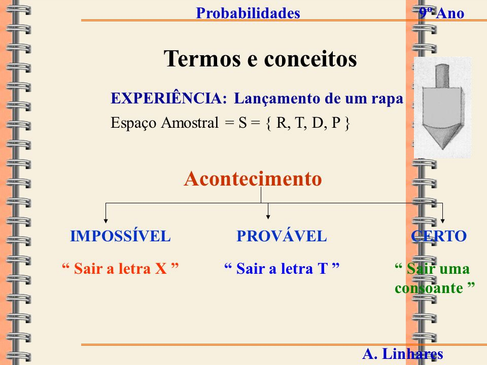 Termos e conceitos Acontecimento Probabilidades 9º Ano