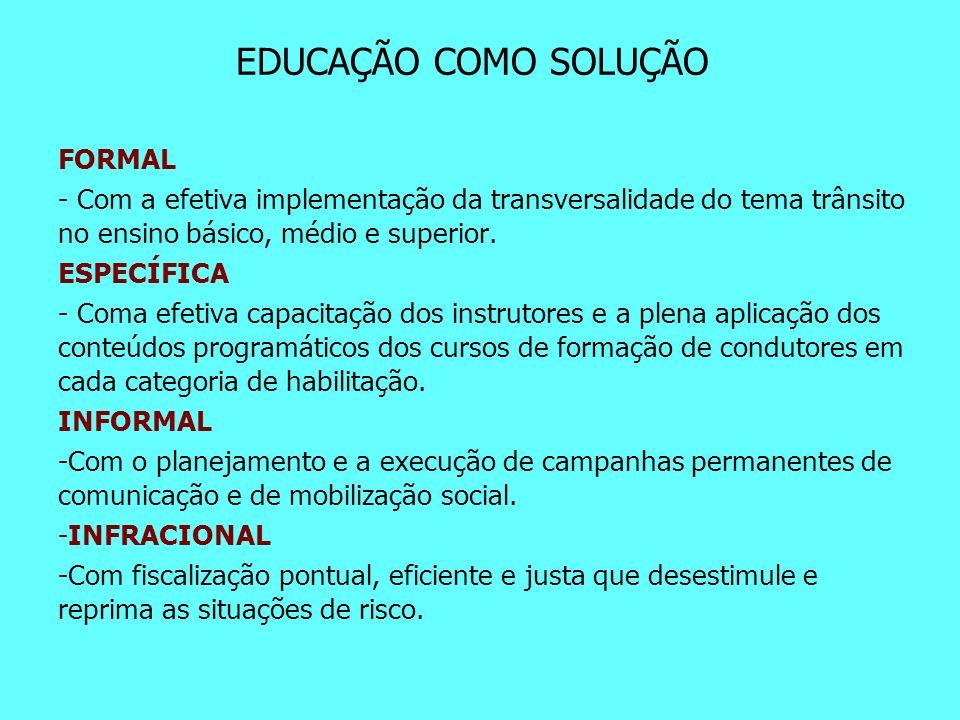 EDUCAÇÃO COMO SOLUÇÃO FORMAL
