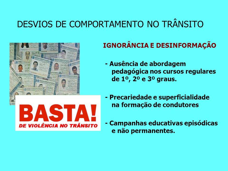 DESVIOS DE COMPORTAMENTO NO TRÂNSITO