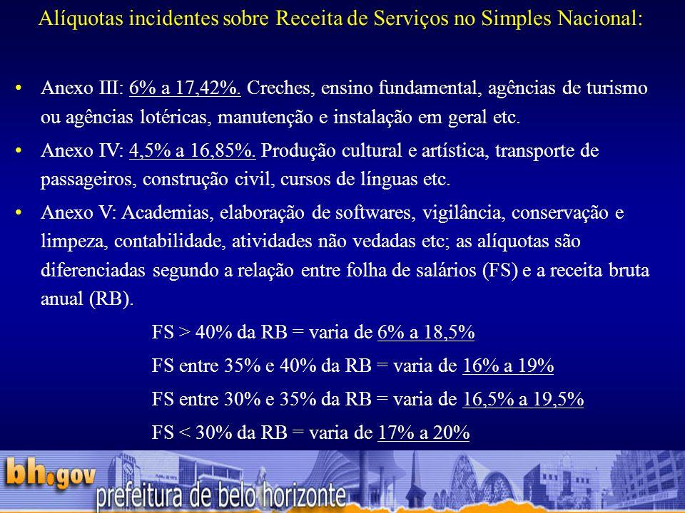 Alíquotas incidentes sobre Receita de Serviços no Simples Nacional: