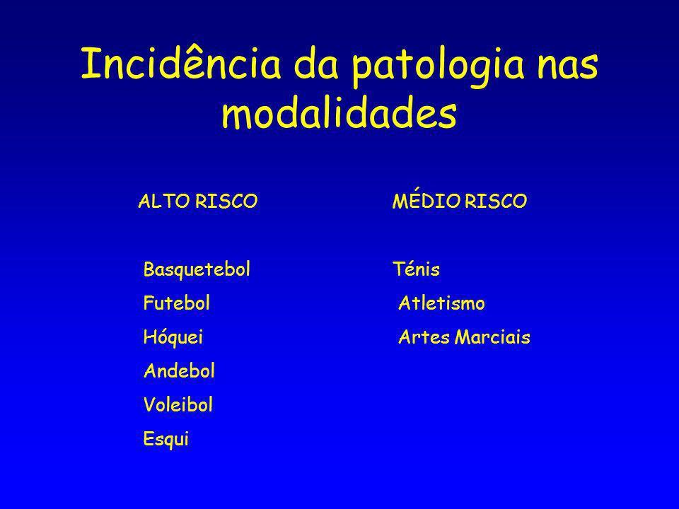 Incidência da patologia nas modalidades