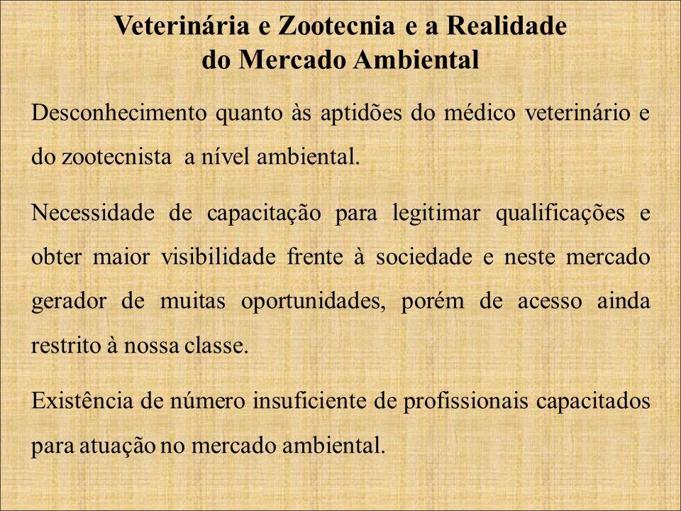 Veterinária e Zootecnia e a Realidade do Mercado Ambiental