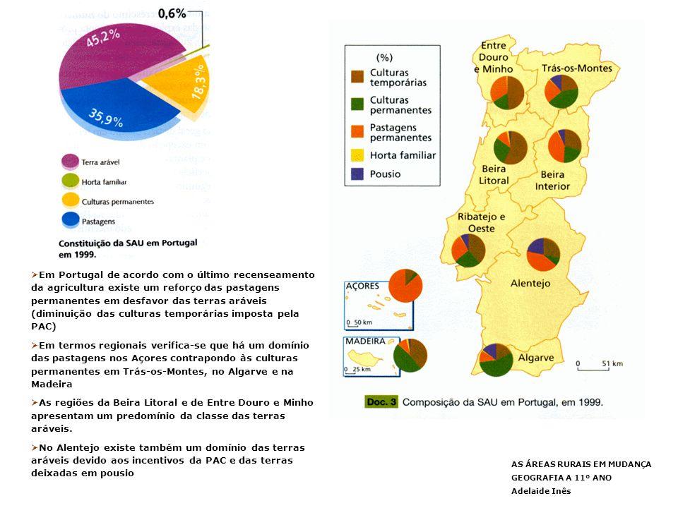 Em Portugal de acordo com o último recenseamento da agricultura existe um reforço das pastagens permanentes em desfavor das terras aráveis (diminuição das culturas temporárias imposta pela PAC)