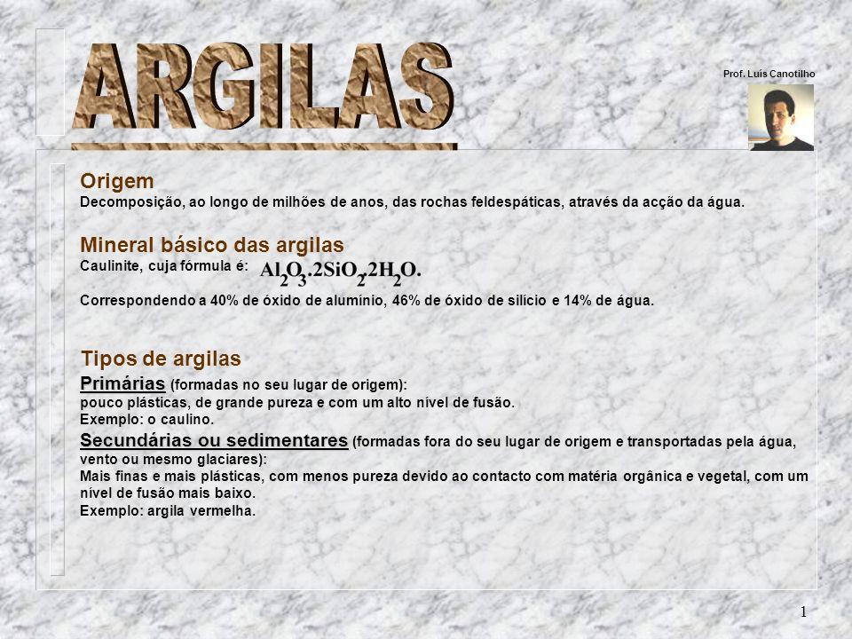 ARGILAS Origem Mineral básico das argilas Tipos de argilas